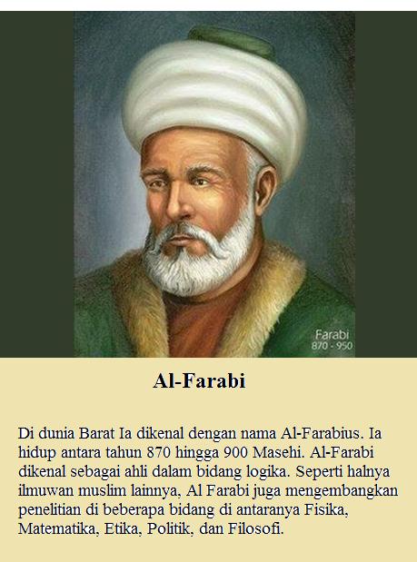 Download Kumpulan Poster Ilmuan Muslim